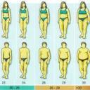 Jak vypočítat BMI index?